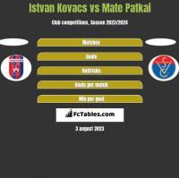 Istvan Kovacs vs Mate Patkai h2h player stats