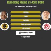 Itumeleng Khune vs Joris Delle h2h player stats