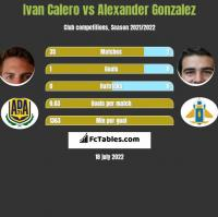 Ivan Calero vs Alexander Gonzalez h2h player stats