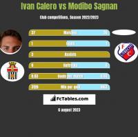 Ivan Calero vs Modibo Sagnan h2h player stats