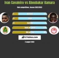 Ivan Cavaleiro vs Aboubakar Kamara h2h player stats