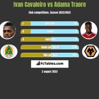Ivan Cavaleiro vs Adama Traore h2h player stats