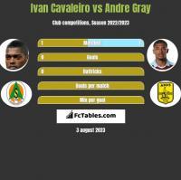 Ivan Cavaleiro vs Andre Gray h2h player stats