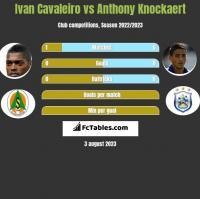 Ivan Cavaleiro vs Anthony Knockaert h2h player stats