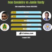 Ivan Cavaleiro vs Jamie Vardy h2h player stats