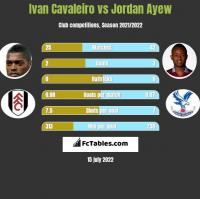 Ivan Cavaleiro vs Jordan Ayew h2h player stats