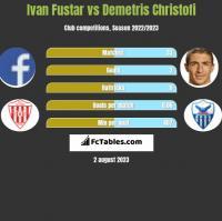 Ivan Fustar vs Demetris Christofi h2h player stats