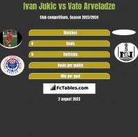 Ivan Jukic vs Vato Arveladze h2h player stats