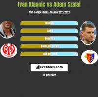 Ivan Klasnic vs Adam Szalai h2h player stats