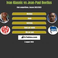 Ivan Klasnic vs Jean-Paul Boetius h2h player stats