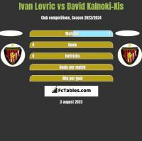 Ivan Lovric vs David Kalnoki-Kis h2h player stats