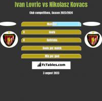 Ivan Lovric vs Nikolasz Kovacs h2h player stats
