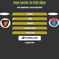 Ivan Lovric vs Erik Silye h2h player stats