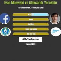 Ivan Maewski vs Aleksandr Yerokhin h2h player stats