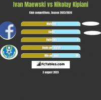 Ivan Maewski vs Nikolay Kipiani h2h player stats