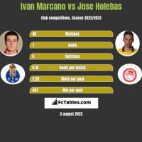 Ivan Marcano vs Jose Holebas h2h player stats