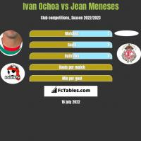 Ivan Ochoa vs Jean Meneses h2h player stats