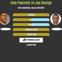 Ivan Paurevic vs Jan George h2h player stats