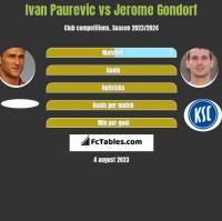 Ivan Paurevic vs Jerome Gondorf h2h player stats