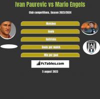 Ivan Paurevic vs Mario Engels h2h player stats