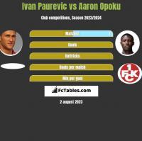 Ivan Paurevic vs Aaron Opoku h2h player stats