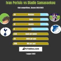 Ivan Perisić vs Diadie Samassekou h2h player stats