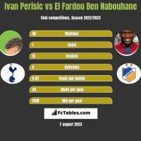 Ivan Perisic vs El Fardou Ben Nabouhane h2h player stats