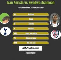 Ivan Perisic vs Kwadwo Asamoah h2h player stats
