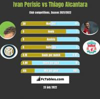 Ivan Perisic vs Thiago Alcantara h2h player stats