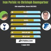 Ivan Perisić vs Christoph Baumgartner h2h player stats
