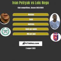 Iwan Petriak vs Loic Nego h2h player stats