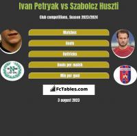 Iwan Petriak vs Szabolcz Huszti h2h player stats