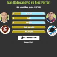 Ivan Radovanovic vs Alex Ferrari h2h player stats