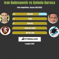 Ivan Radovanovic vs Antonio Barreca h2h player stats