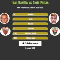 Ivan Rakitic vs Aleix Febas h2h player stats