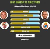 Ivan Rakitic vs Aleix Vidal h2h player stats
