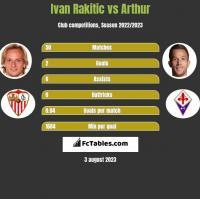 Ivan Rakitić vs Arthur h2h player stats
