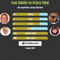 Ivan Rakitić vs Arturo Vidal h2h player stats