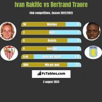 Ivan Rakitić vs Bertrand Traore h2h player stats