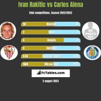 Ivan Rakitić vs Carles Alena h2h player stats