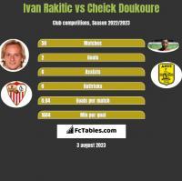 Ivan Rakitic vs Cheick Doukoure h2h player stats
