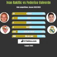 Ivan Rakitic vs Federico Valverde h2h player stats