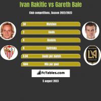Ivan Rakitic vs Gareth Bale h2h player stats