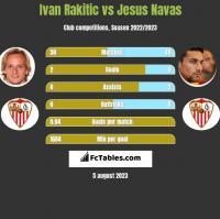 Ivan Rakitić vs Jesus Navas h2h player stats