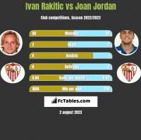 Ivan Rakitić vs Joan Jordan h2h player stats