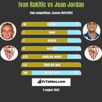 Ivan Rakitic vs Joan Jordan h2h player stats