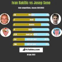 Ivan Rakitic vs Josep Sene h2h player stats