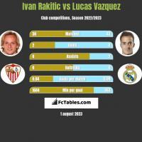 Ivan Rakitic vs Lucas Vazquez h2h player stats