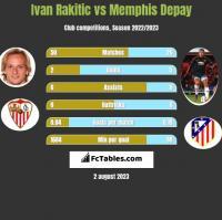 Ivan Rakitić vs Memphis Depay h2h player stats