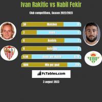 Ivan Rakitić vs Nabil Fekir h2h player stats